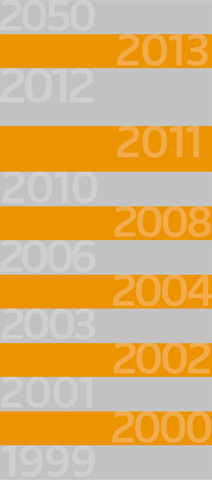 Thomson Reuters Web and Mobile Timeline