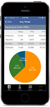 Track accounting firm data on your Apple or Android device with Mobile CS