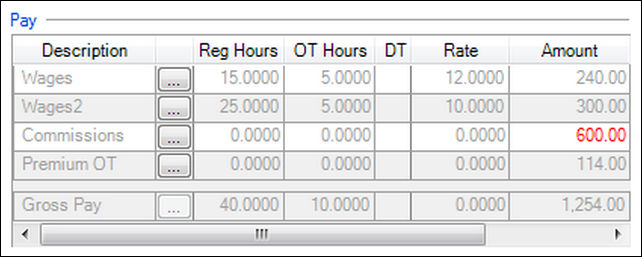 Weighted Average Overtime Waot Calculation