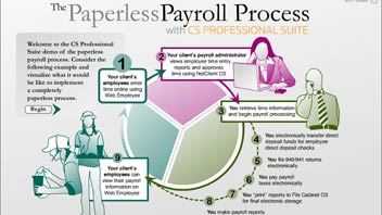 Why Paperless Payroll? video screenshot